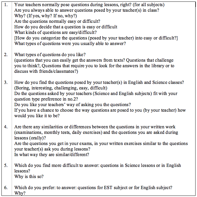 extended essay interview questions